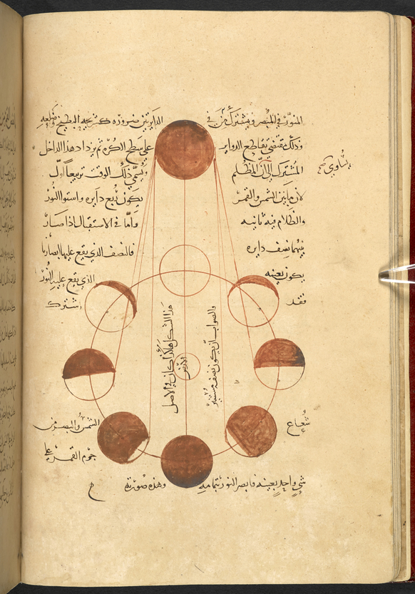 photograph of document in arabic showing the moon phases
