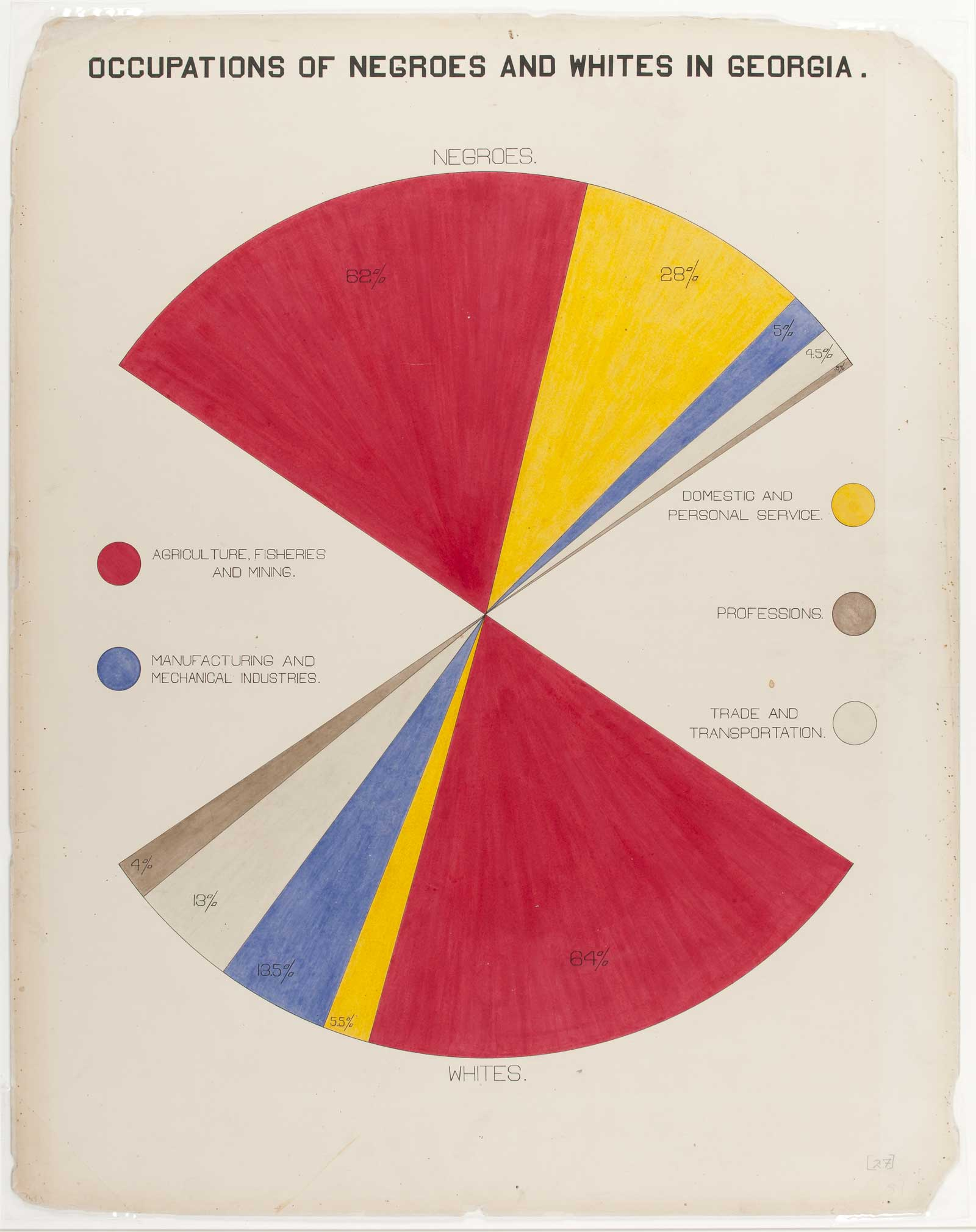 a pie chart with coloured sections blocked out