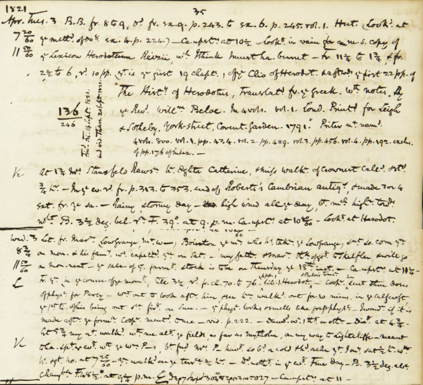 historic diary entry written by Anne Lister on her birthday