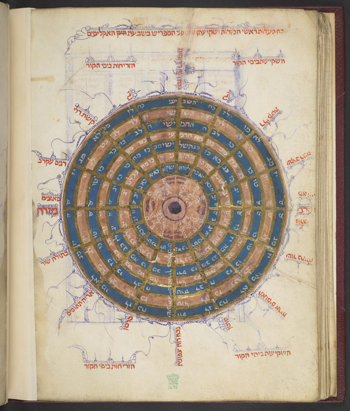 book containing circular chart with Hebrew annotations